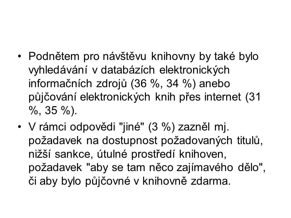 Podnětem pro návštěvu knihovny by také bylo vyhledávání v databázích elektronických informačních zdrojů (36 %, 34 %) anebo půjčování elektronických kn