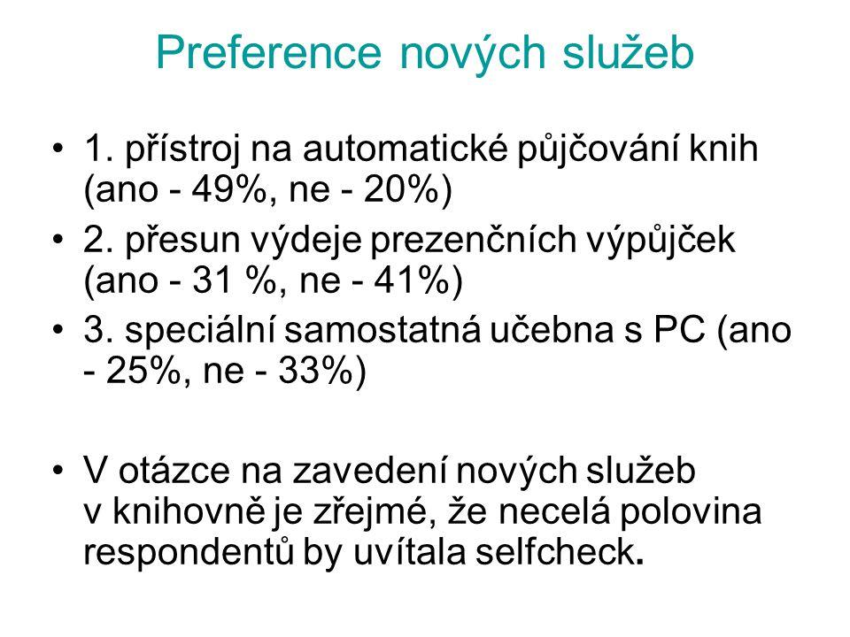 Preference nových služeb 1. přístroj na automatické půjčování knih (ano - 49%, ne - 20%) 2. přesun výdeje prezenčních výpůjček (ano - 31 %, ne - 41%)