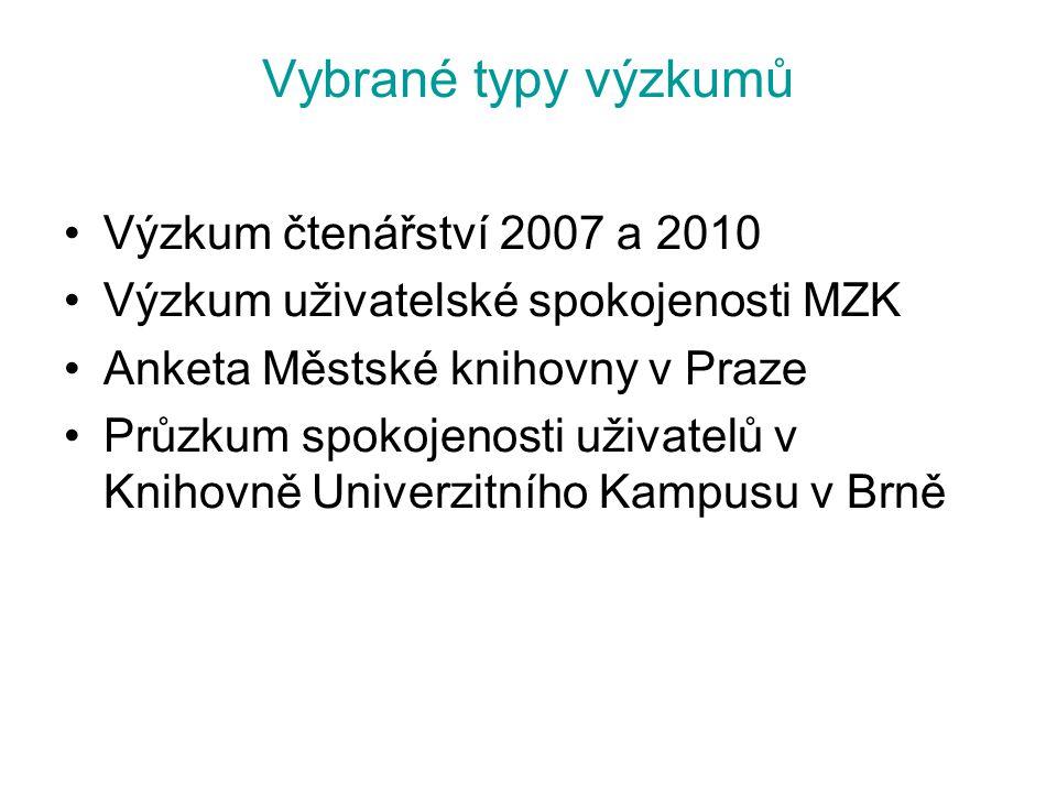 Vybrané typy výzkumů Výzkum čtenářství 2007 a 2010 Výzkum uživatelské spokojenosti MZK Anketa Městské knihovny v Praze Průzkum spokojenosti uživatelů