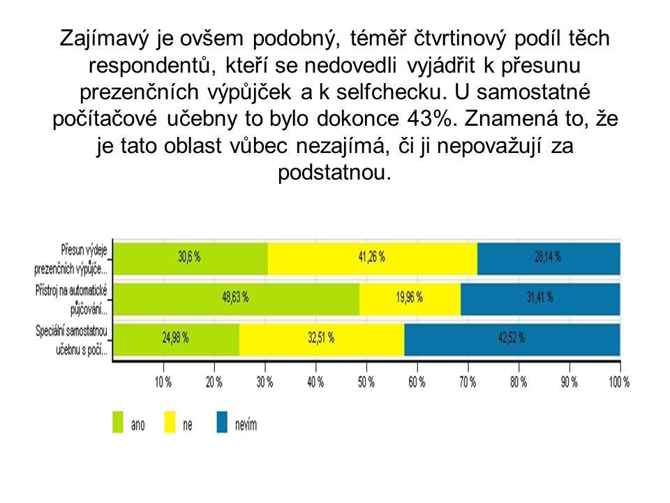 Zajímavý je ovšem podobný, téměř čtvrtinový podíl těch respondentů, kteří se nedovedli vyjádřit k přesunu prezenčních výpůjček a k selfchecku. U samos