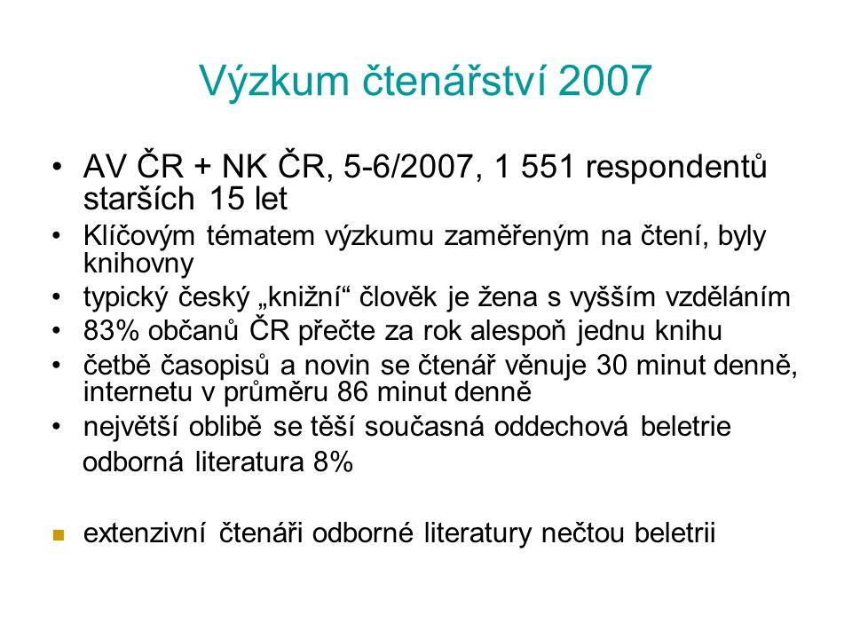 Výzkum čtenářství 2007 AV ČR + NK ČR, 5-6/2007, 1 551 respondentů starších 15 let Klíčovým tématem výzkumu zaměřeným na čtení, byly knihovny typický č
