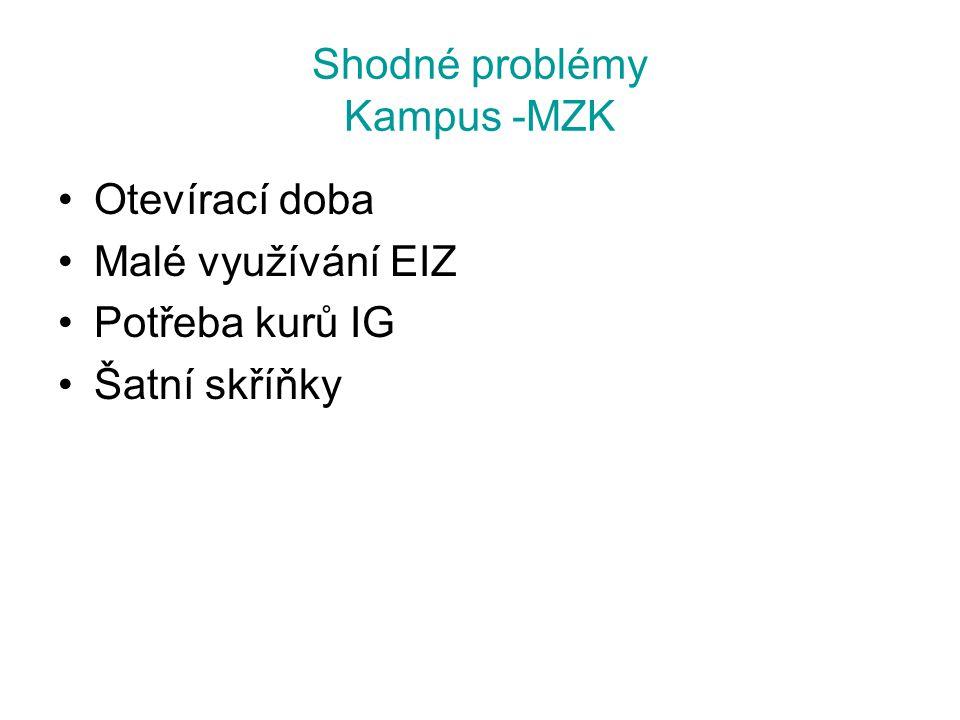 Shodné problémy Kampus -MZK Otevírací doba Malé využívání EIZ Potřeba kurů IG Šatní skříňky