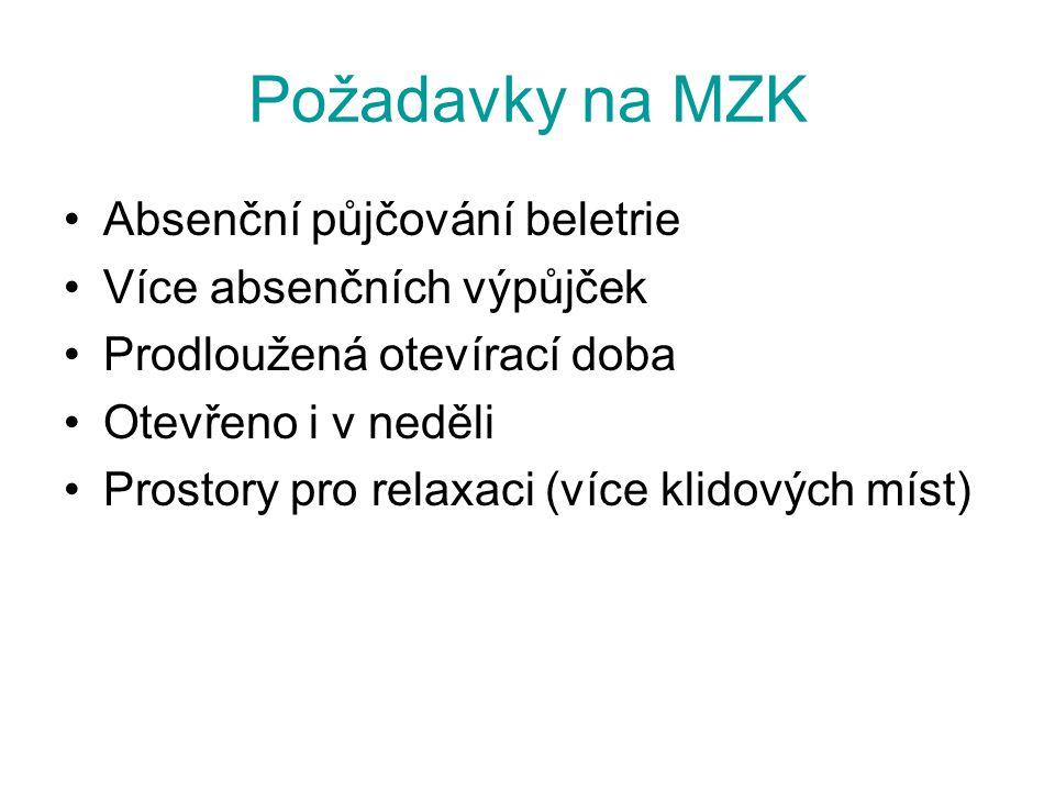 Požadavky na MZK Absenční půjčování beletrie Více absenčních výpůjček Prodloužená otevírací doba Otevřeno i v neděli Prostory pro relaxaci (více klido