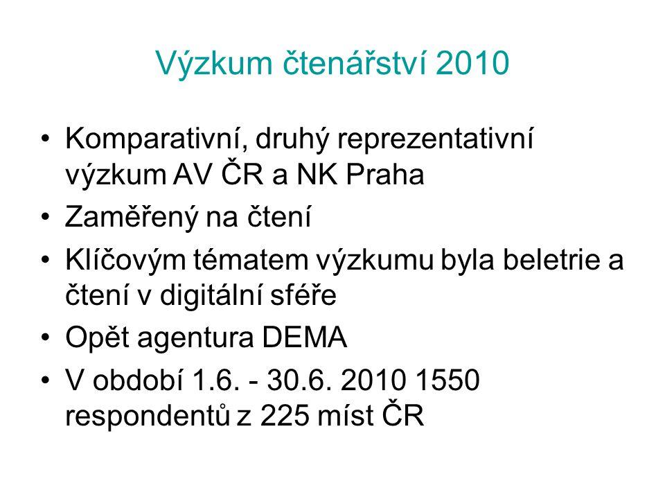 Výzkum čtenářství 2010 Komparativní, druhý reprezentativní výzkum AV ČR a NK Praha Zaměřený na čtení Klíčovým tématem výzkumu byla beletrie a čtení v