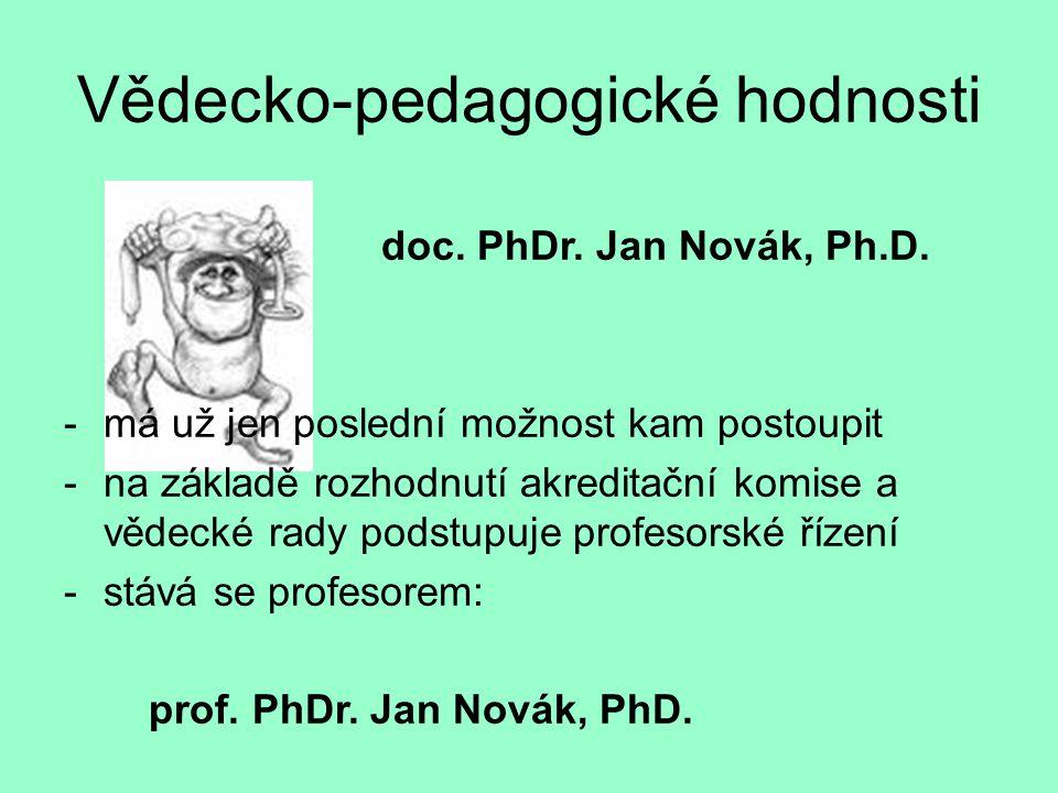 Vědecko-pedagogické hodnosti doc. PhDr. Jan Novák, Ph.D. -má už jen poslední možnost kam postoupit -na základě rozhodnutí akreditační komise a vědecké