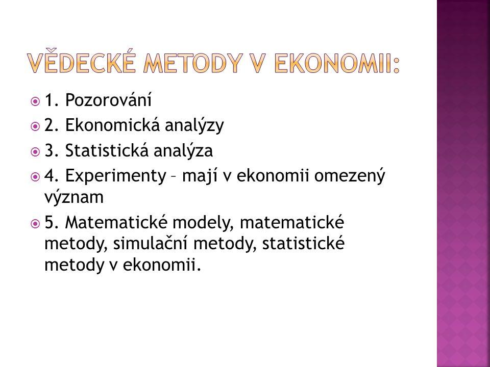  1. Pozorování  2. Ekonomická analýzy  3. Statistická analýza  4. Experimenty – mají v ekonomii omezený význam  5. Matematické modely, matematick