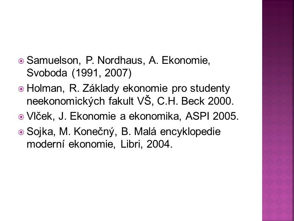  Samuelson, P. Nordhaus, A. Ekonomie, Svoboda (1991, 2007)  Holman, R. Základy ekonomie pro studenty neekonomických fakult VŠ, C.H. Beck 2000.  Vlč
