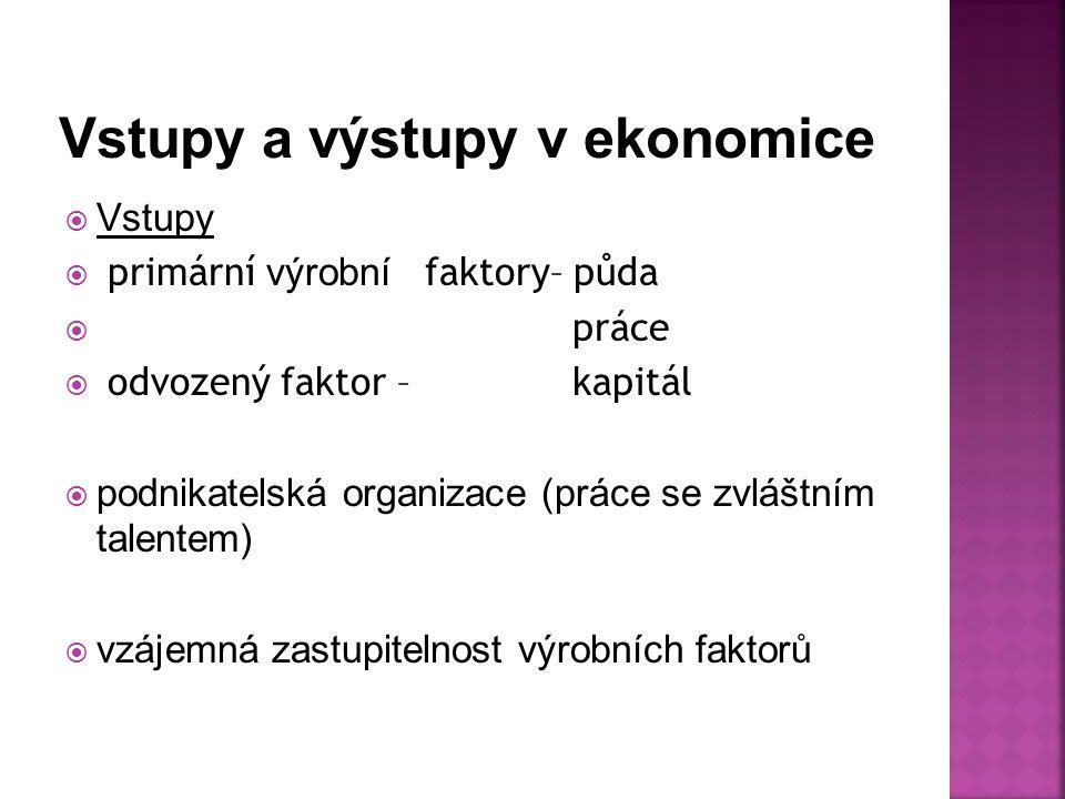  Vstupy  primární výrobní faktory– půda  práce  odvozený faktor – kapitál  podnikatelská organizace (práce se zvláštním talentem)  vzájemná zastupitelnost výrobních faktorů