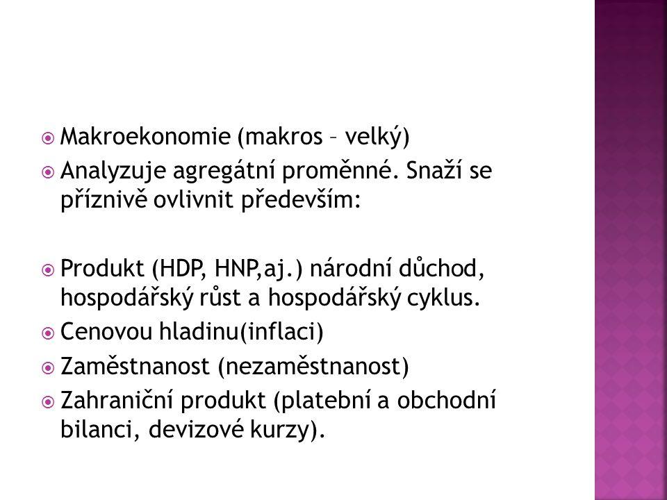 Makroekonomie (makros – velký)  Analyzuje agregátní proměnné. Snaží se příznivě ovlivnit především:  Produkt (HDP, HNP,aj.) národní důch o d, hosp
