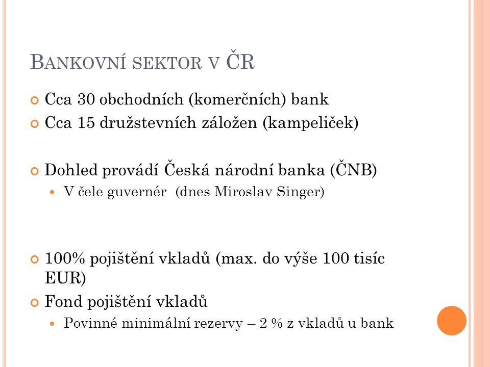 B ANKOVNÍ SEKTOR V ČR Cca 30 obchodních (komerčních) bank Cca 15 družstevních záložen (kampeliček) Dohled provádí Česká národní banka (ČNB) V čele guv
