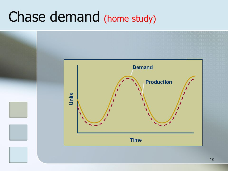 10 Chase demand (home study)