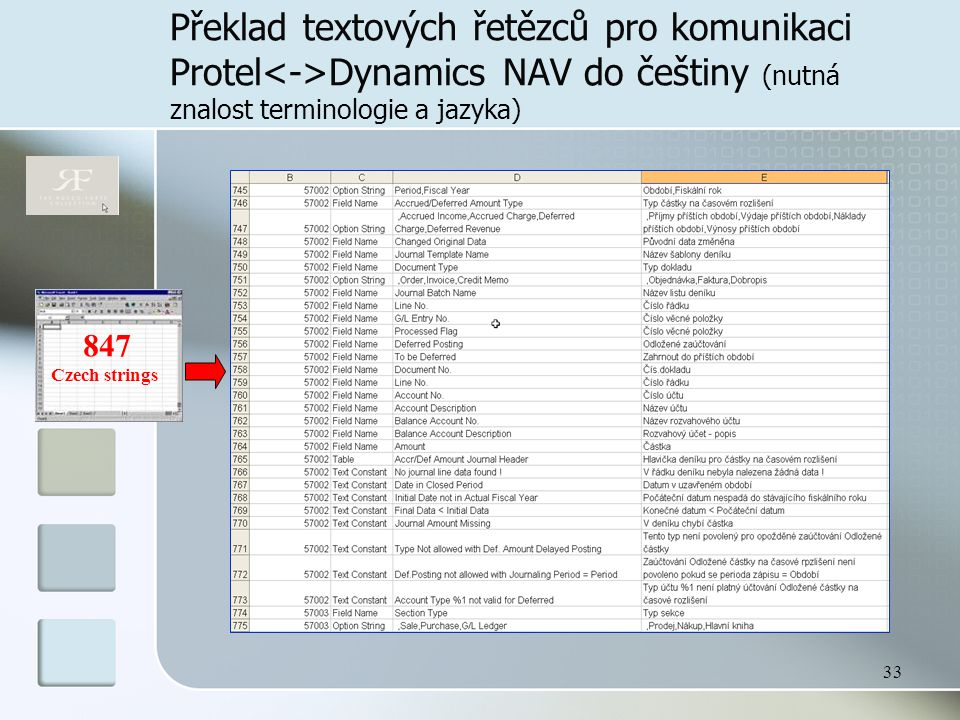 33 Překlad textových řetězců pro komunikaci Protel Dynamics NAV do češtiny (nutná znalost terminologie a jazyka) 847 Czech strings