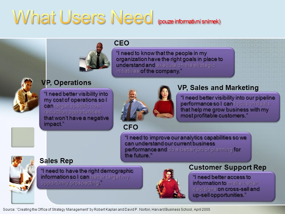 49 VP, Operations VP, Sales and Marketing CFO CEO I need to have the right demographic information so I can better target my opportunity prospecting. Sales Rep Customer Support Rep I need better access to information to make better decisions on cross-sell and up-sell opportunities. I need to know that the people in my organization have the right goals in place to understand and execute on the strategic initiatives of the company. I need better visibility into our pipeline performance so I can focus on deals that help me grow business with my most profitable customers. I need better visibility into my cost of operations so I can target specific cost reduction opportunities that won't have a negative impact. I need to improve our analytics capabilities so we can understand our current business performance and do a better job of planning for the future. Source: Creating the Office of Strategy Management by Robert Kaplan and David P.
