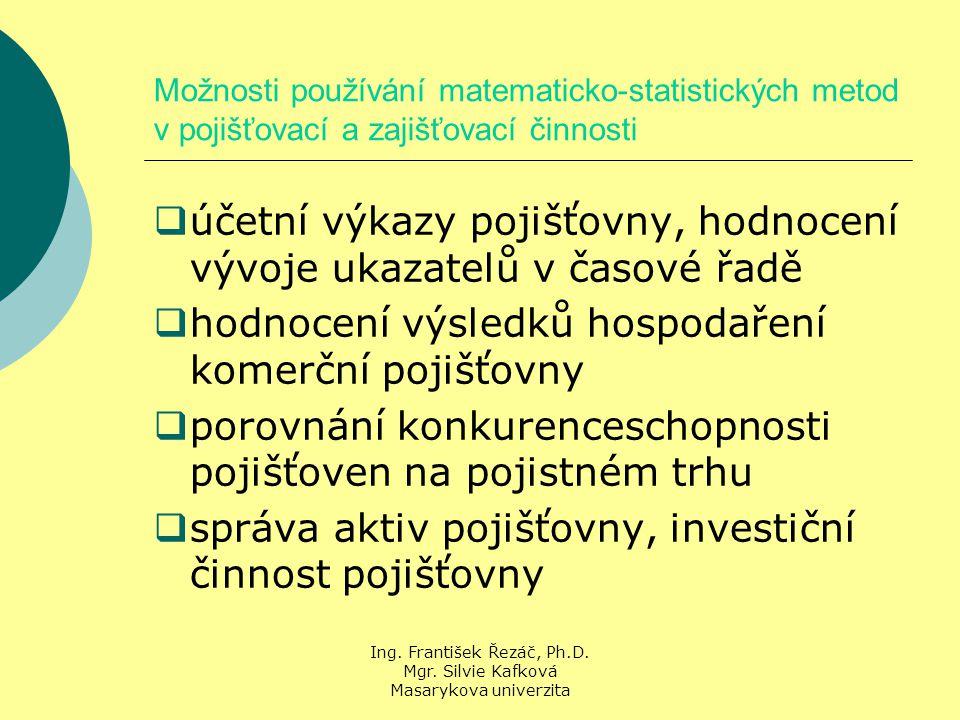 Ing. František Řezáč, Ph.D. Mgr. Silvie Kafková Masarykova univerzita Možnosti používání matematicko-statistických metod v pojišťovací a zajišťovací č