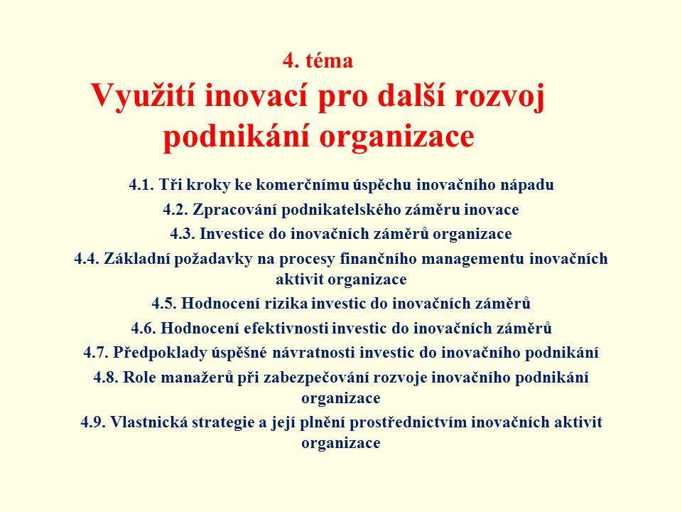 4.téma Využití inovací pro další rozvoj podnikání organizace 4.1.