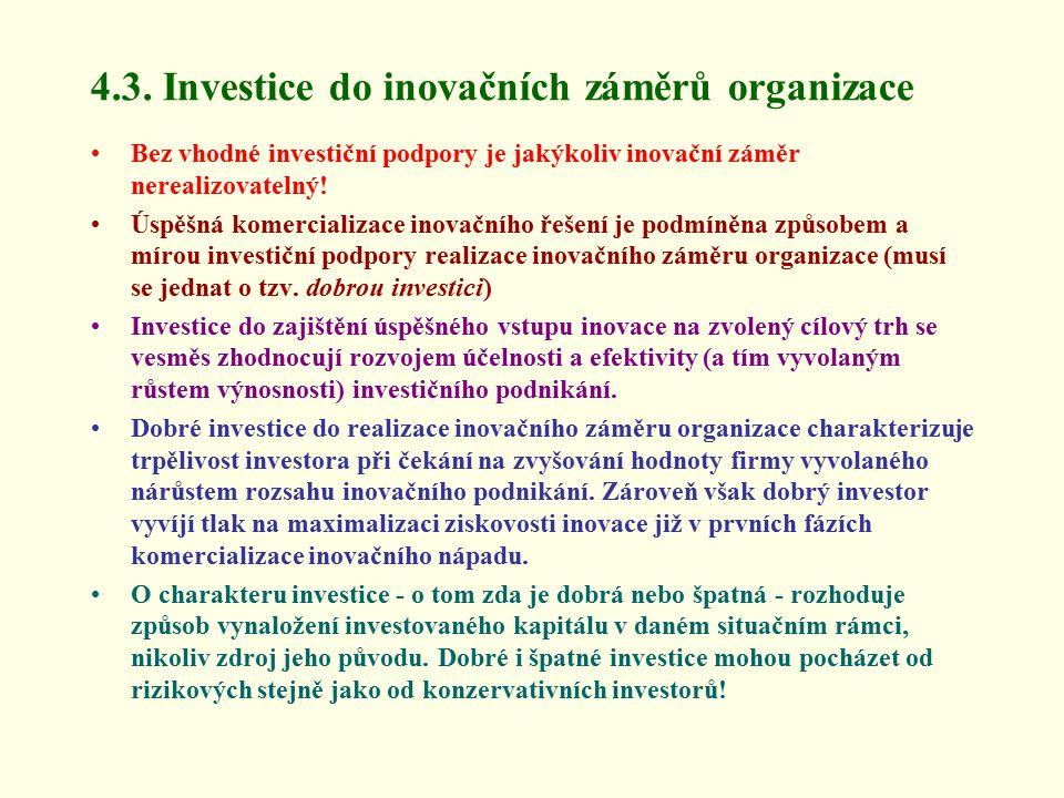 4.3. Investice do inovačních záměrů organizace Bez vhodné investiční podpory je jakýkoliv inovační záměr nerealizovatelný! Úspěšná komercializace inov