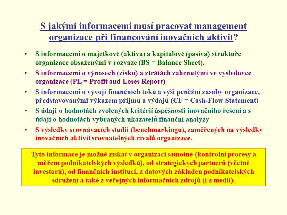 S jakými informacemi musí pracovat management organizace při financování inovačních aktivit.