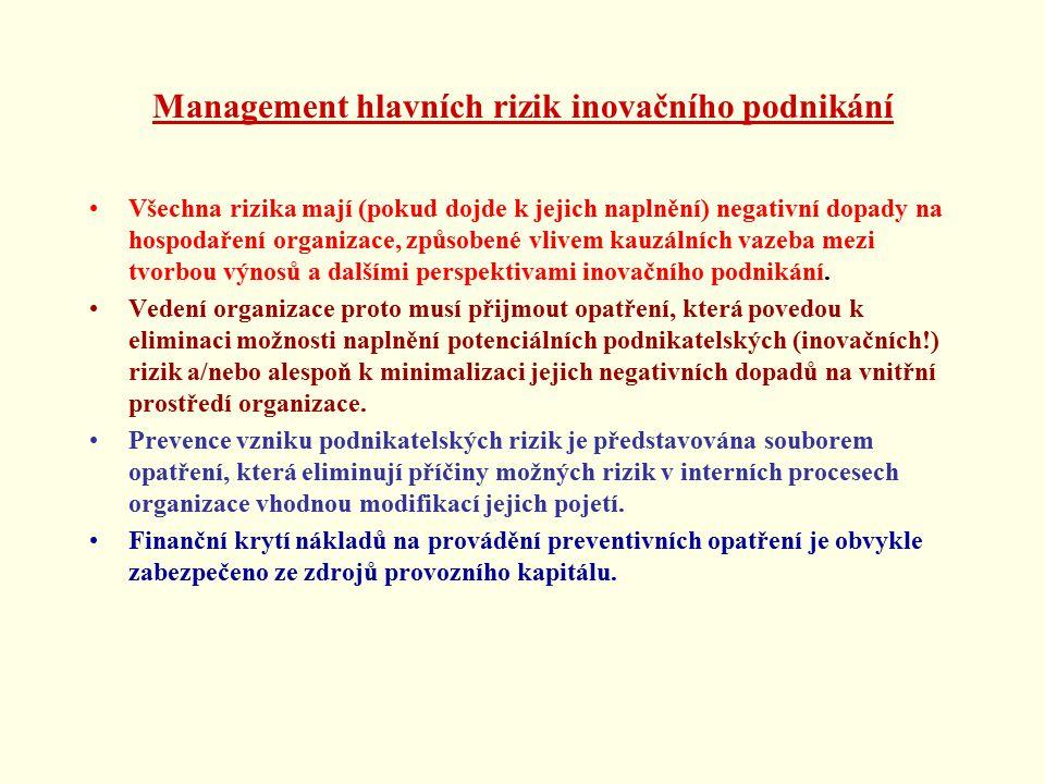 Management hlavních rizik inovačního podnikání Všechna rizika mají (pokud dojde k jejich naplnění) negativní dopady na hospodaření organizace, způsobené vlivem kauzálních vazeba mezi tvorbou výnosů a dalšími perspektivami inovačního podnikání.