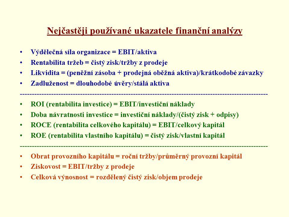 Nejčastěji používané ukazatele finanční analýzy Výdělečná síla organizace = EBIT/aktiva Rentabilita tržeb = čistý zisk/tržby z prodeje Likvidita = (peněžní zásoba + prodejná oběžná aktiva)/krátkodobé závazky Zadluženost = dlouhodobé úvěry/stálá aktiva ------------------------------------------------------------------------------------------------------- ROI (rentabilita investice) = EBIT/investiční náklady Doba návratnosti investice = investiční náklady/(čistý zisk + odpisy) ROCE (rentabilita celkového kapitálu) = EBIT/celkový kapitál ROE (rentabilita vlastního kapitálu) = čistý zisk/vlastní kapitál ------------------------------------------------------------------------------------------------------- Obrat provozního kapitálu = roční tržby/průměrný provozní kapitál Ziskovost = EBIT/tržby z prodeje Celková výnosnost = rozdělený čistý zisk/objem prodeje