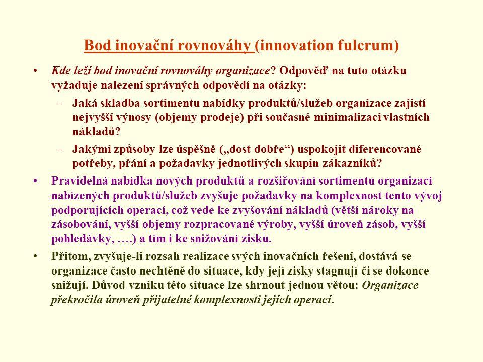 Bod inovační rovnováhy (innovation fulcrum) Kde leží bod inovační rovnováhy organizace.
