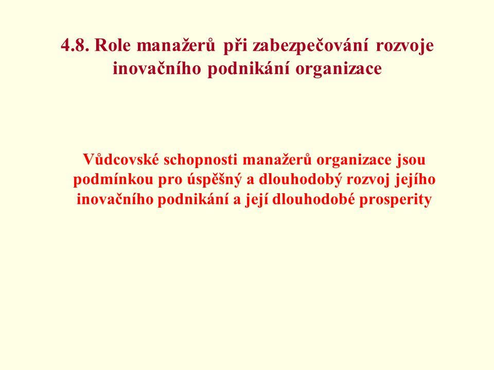 4.8. Role manažerů při zabezpečování rozvoje inovačního podnikání organizace Vůdcovské schopnosti manažerů organizace jsou podmínkou pro úspěšný a dlo