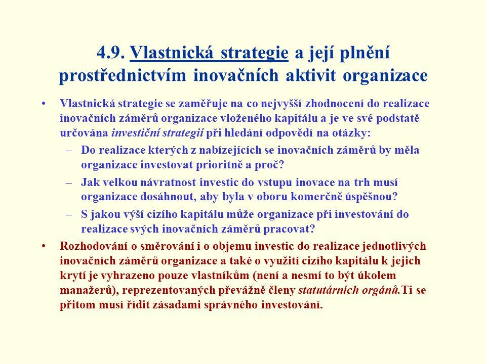 4.9. Vlastnická strategie a její plnění prostřednictvím inovačních aktivit organizace Vlastnická strategie se zaměřuje na co nejvyšší zhodnocení do re