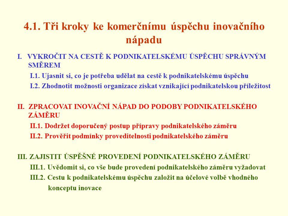 4.1.Tři kroky ke komerčnímu úspěchu inovačního nápadu I.