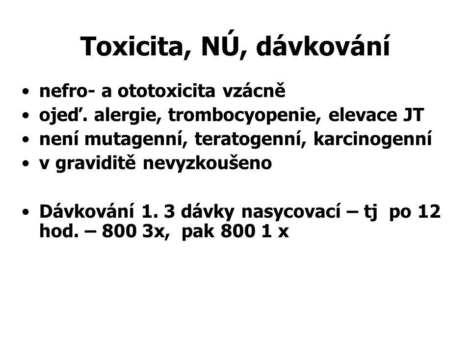 Toxicita, NÚ, dávkování nefro- a ototoxicita vzácně ojeď.