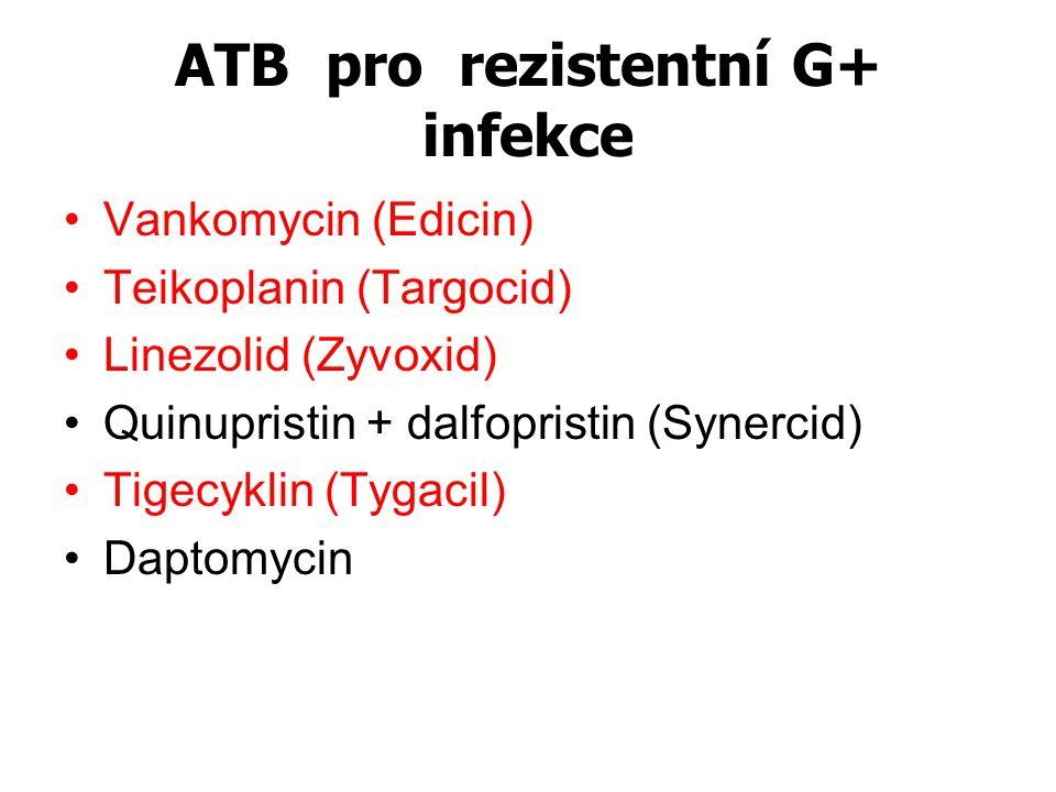 ATB pro rezistentní G+ infekce Vankomycin (Edicin) Teikoplanin (Targocid) Linezolid (Zyvoxid) Quinupristin + dalfopristin (Synercid) Tigecyklin (Tygacil) Daptomycin