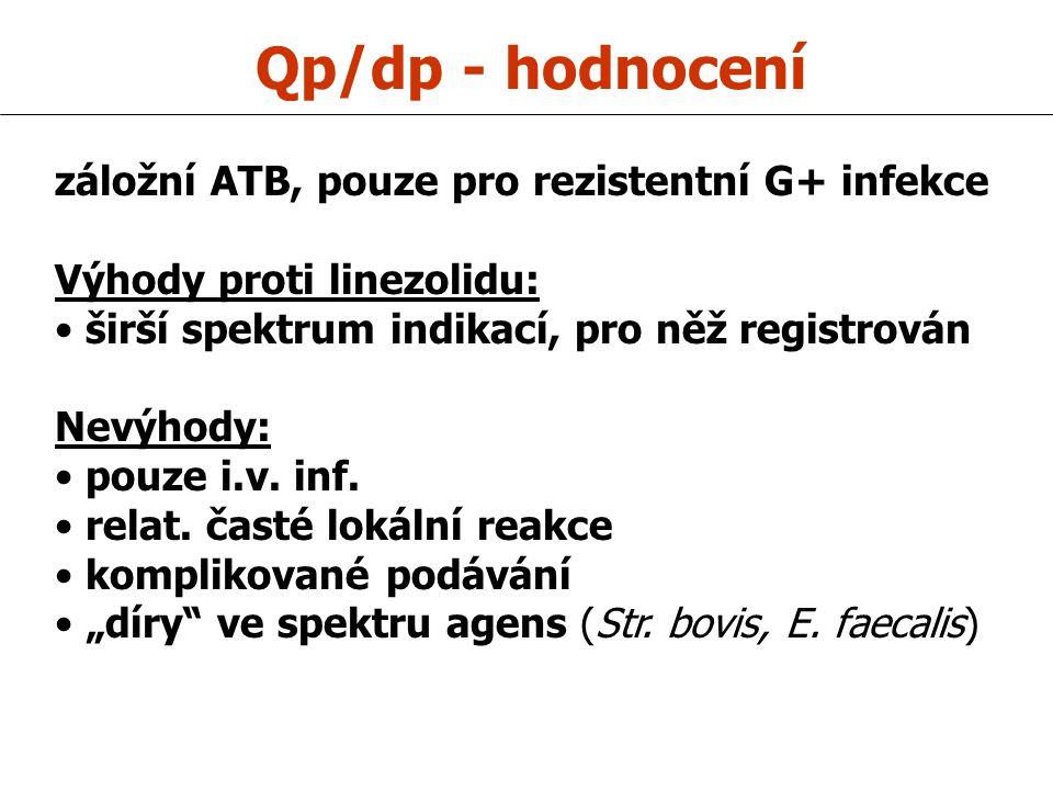 Qp/dp - hodnocení záložní ATB, pouze pro rezistentní G+ infekce Výhody proti linezolidu: širší spektrum indikací, pro něž registrován Nevýhody: pouze i.v.