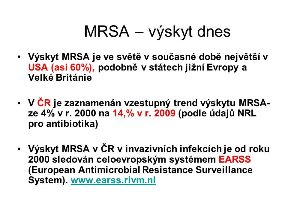 MRSA – výskyt dnes Výskyt MRSA je ve světě v současné době největší v USA (asi 60%), podobně v státech jižní Evropy a Velké Británie V ČR je zaznamenán vzestupný trend výskytu MRSA- ze 4% v r.