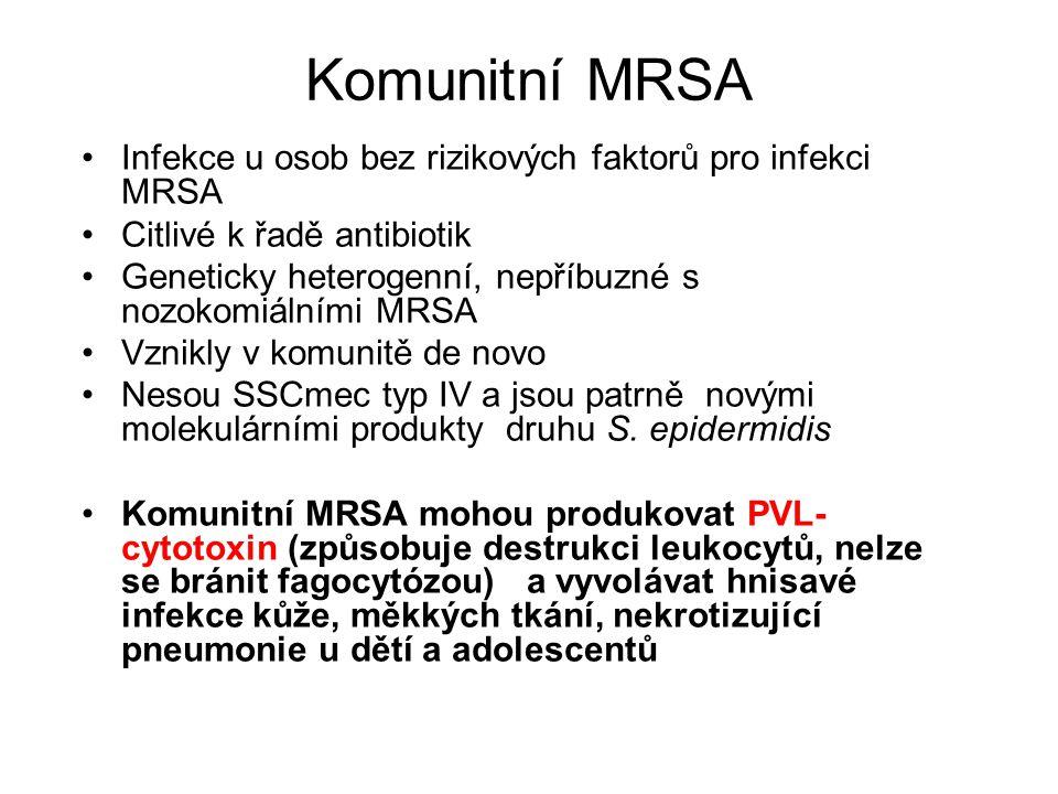 Komunitní MRSA Infekce u osob bez rizikových faktorů pro infekci MRSA Citlivé k řadě antibiotik Geneticky heterogenní, nepříbuzné s nozokomiálními MRSA Vznikly v komunitě de novo Nesou SSCmec typ IV a jsou patrně novými molekulárními produkty druhu S.