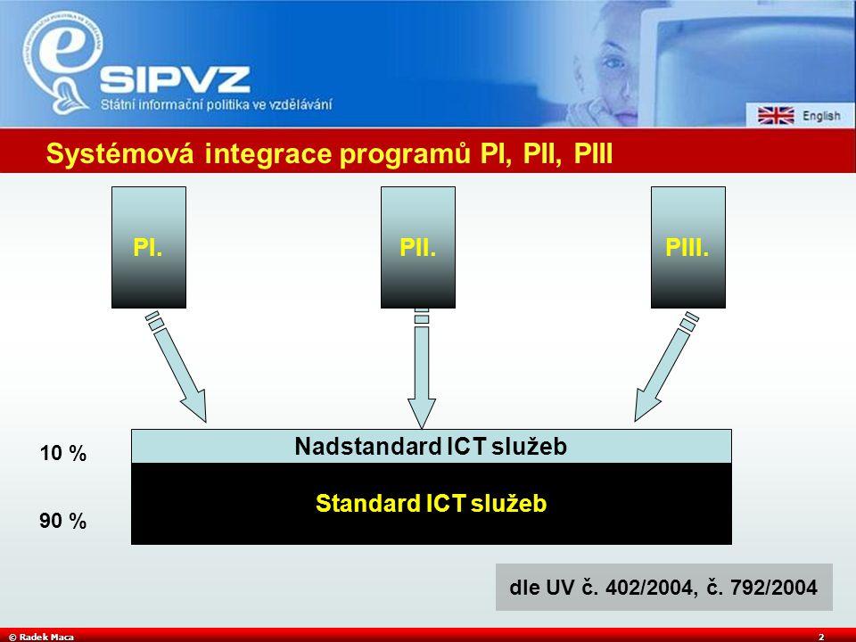 © Radek Maca3 SIPVZ – hlavní procesy Projekt PI.Projekt PII.