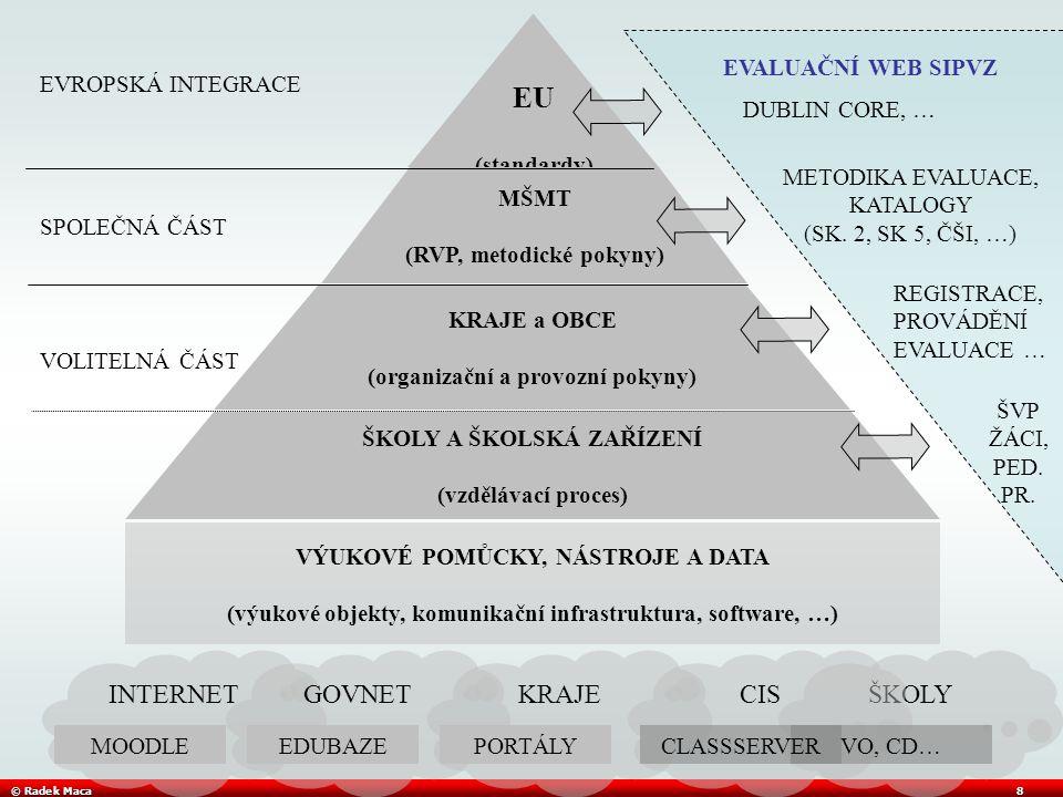 © Radek Maca8 EVALUAČNÍ WEB SIPVZ EU (standardy) KRAJE a OBCE (organizační a provozní pokyny) ŠKOLY A ŠKOLSKÁ ZAŘÍZENÍ (vzdělávací proces) VÝUKOVÉ POMŮCKY, NÁSTROJE A DATA (výukové objekty, komunikační infrastruktura, software, …) DUBLIN CORE, … MŠMT (RVP, metodické pokyny) METODIKA EVALUACE, KATALOGY (SK.