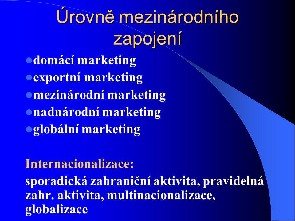Úrovně mezinárodního zapojení domácí marketing exportní marketing mezinárodní marketing nadnárodní marketing globální marketing Internacionalizace: sp