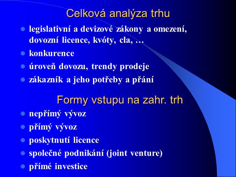 Celková analýza trhu legislativní a devizové zákony a omezení, dovozní licence, kvóty, cla, … konkurence úroveň dovozu, trendy prodeje zákazník a jeho