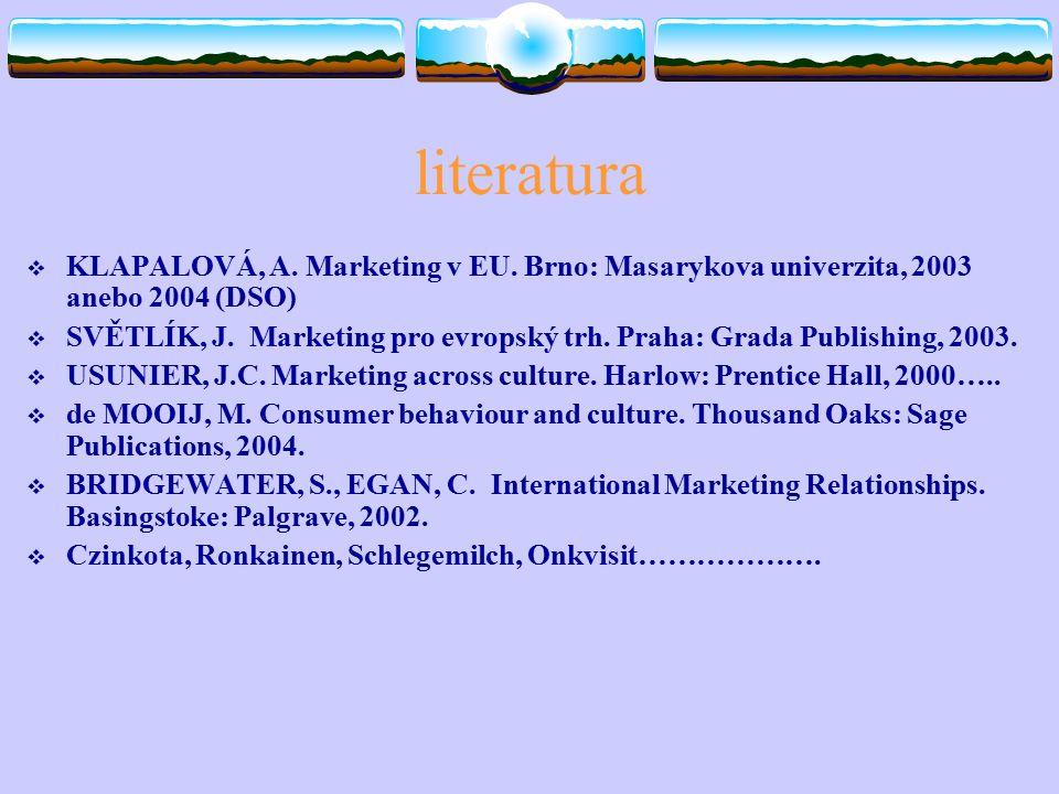 literatura  KLAPALOVÁ, A. Marketing v EU.