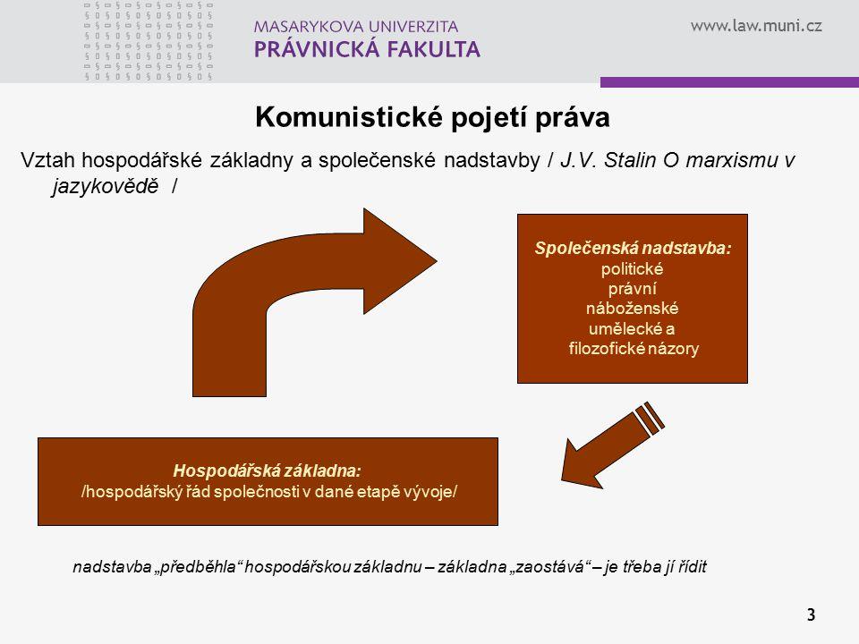 www.law.muni.cz 3 Hospodářská základna: /hospodářský řád společnosti v dané etapě vývoje/ Společenská nadstavba: politické právní náboženské umělecké