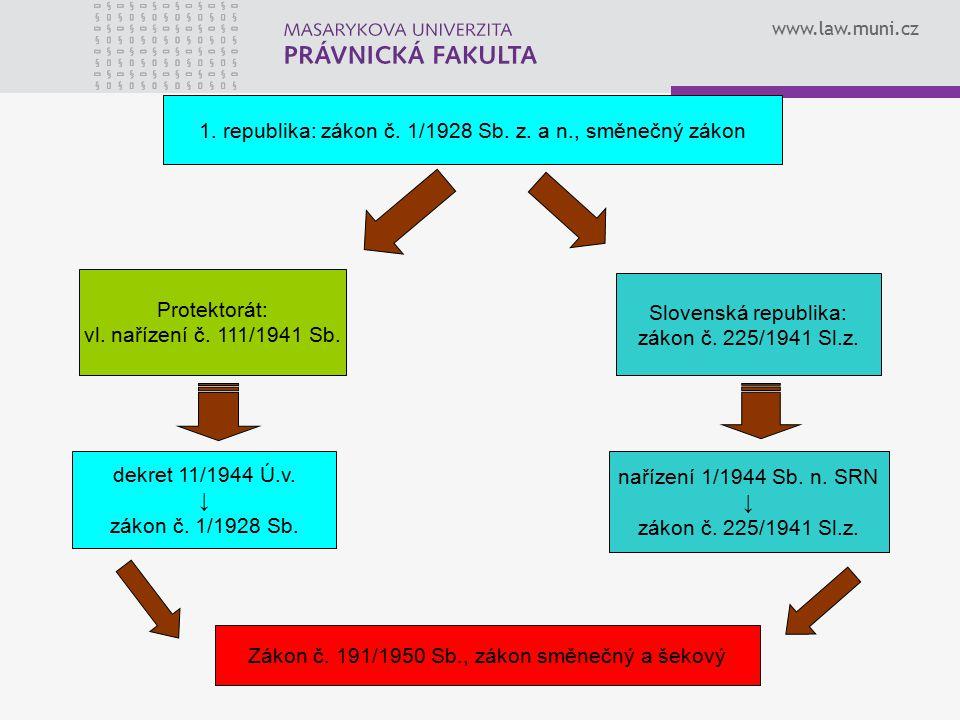 www.law.muni.cz 1. republika: zákon č. 1/1928 Sb. z. a n., směnečný zákon Protektorát: vl. nařízení č. 111/1941 Sb. Slovenská republika: zákon č. 225/