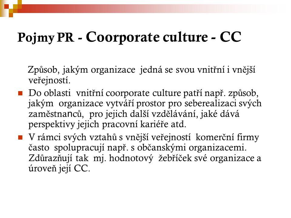 Pojmy PR - Coorporate culture - CC Zp ů sob, jakým organizace jedná se svou vnit ř ní i vn ě jší ve ř ejností.