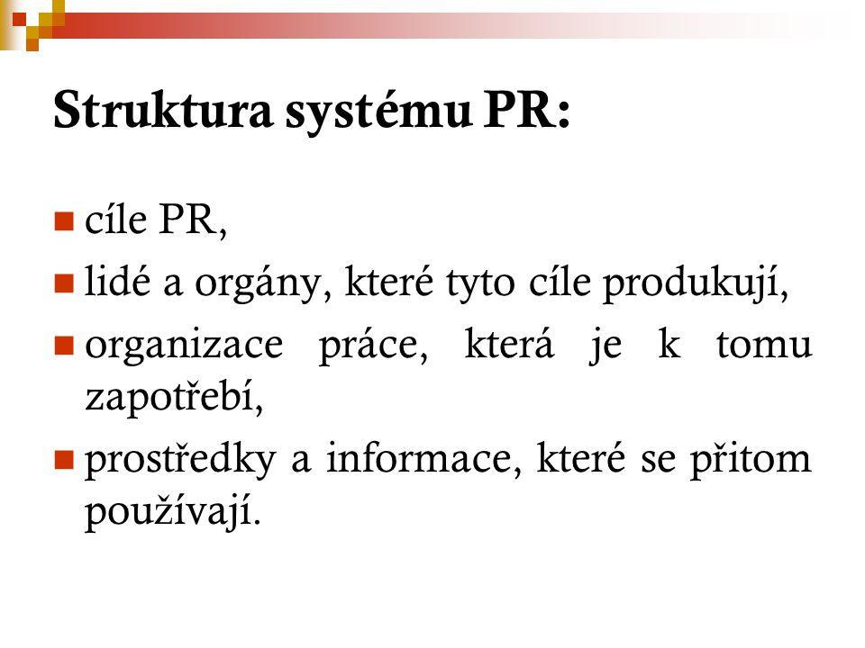 Struktura systému PR: cíle PR, lidé a orgány, které tyto cíle produkují, organizace práce, která je k tomu zapot ř ebí, prost ř edky a informace, které se p ř itom pou ž ívají.