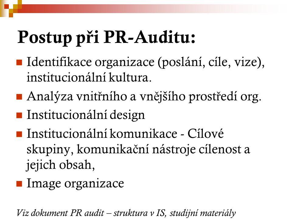 Postup p ř i PR-Auditu: Identifikace organizace (poslání, cíle, vize), institucionální kultura.
