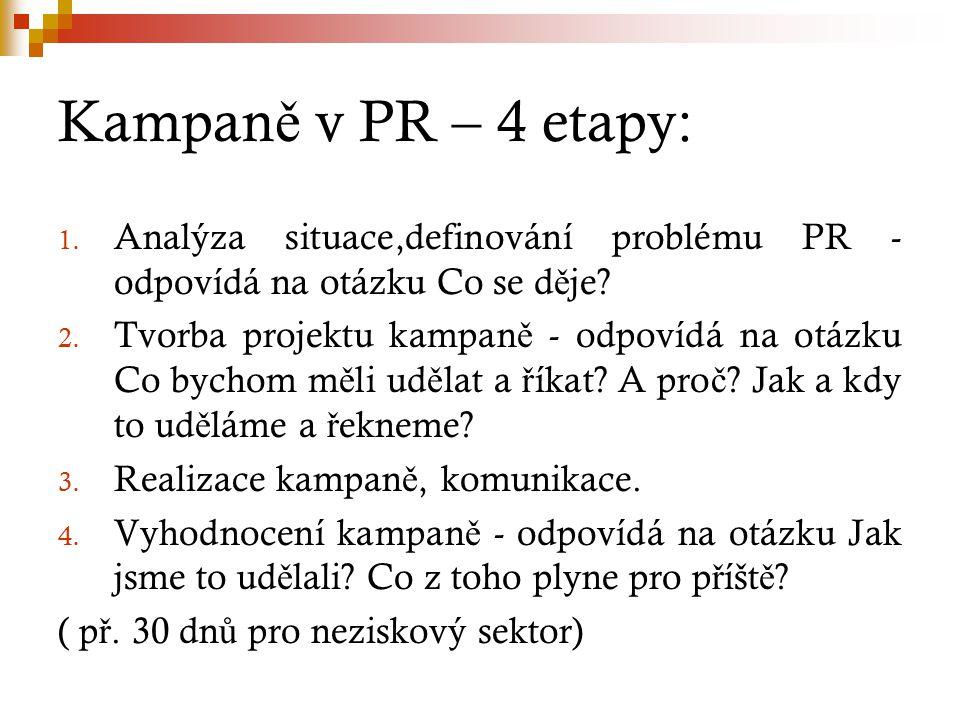 Kampan ě v PR – 4 etapy: 1.
