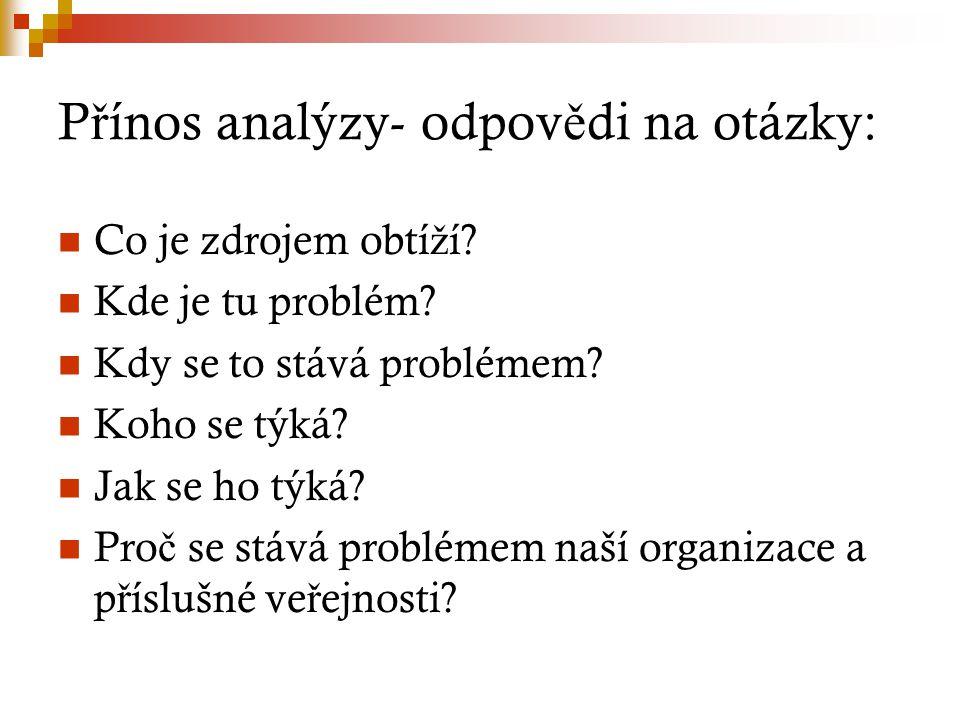 P ř ínos analýzy- odpov ě di na otázky: Co je zdrojem obtí ž í.