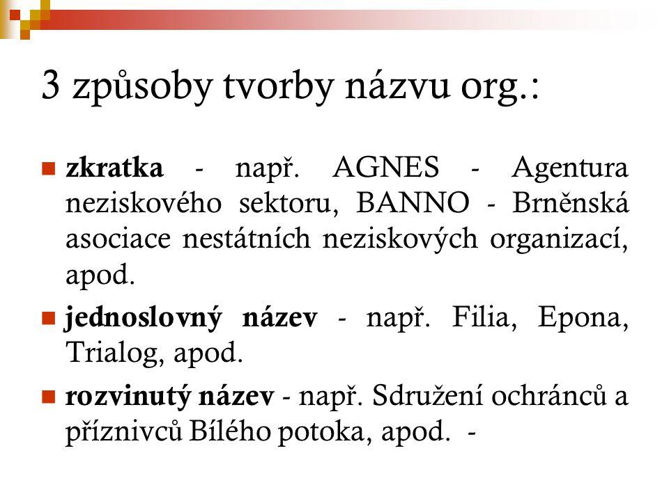 3 zp ů soby tvorby názvu org.: zkratka - nap ř.