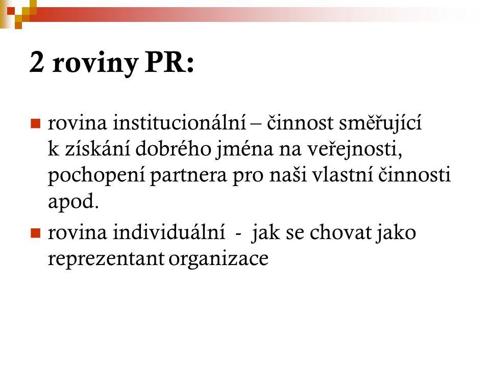 2 roviny PR: rovina institucionální – č innost sm ěř ující k získání dobrého jména na ve ř ejnosti, pochopení partnera pro naši vlastní č innosti apod.