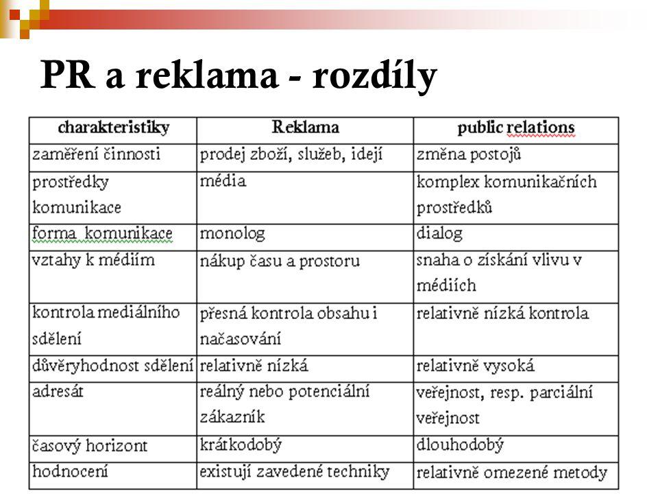 PR a reklama - rozdíly