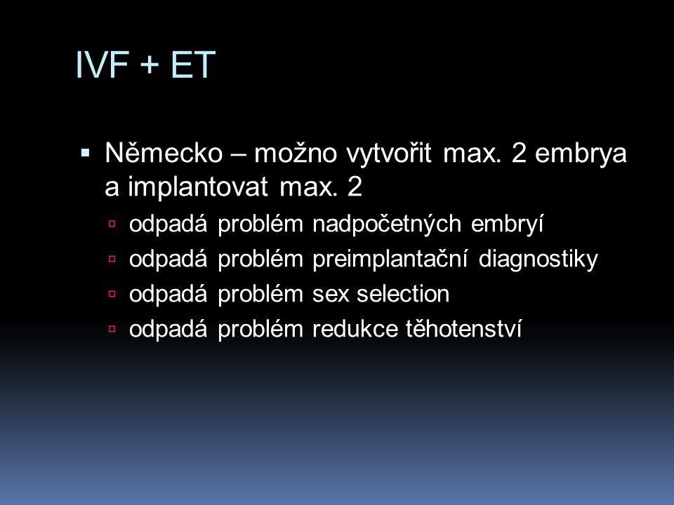 IVF + ET  Německo – možno vytvořit max. 2 embrya a implantovat max. 2  odpadá problém nadpočetných embryí  odpadá problém preimplantační diagnostik