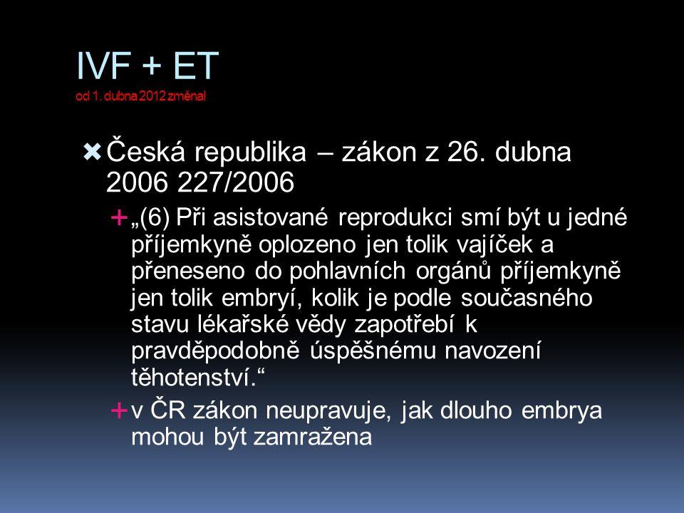 """IVF + ET od 1. dubna 2012 změna!  Česká republika – zákon z 26. dubna 2006 227/2006  """"(6) Při asistované reprodukci smí být u jedné příjemkyně oploz"""