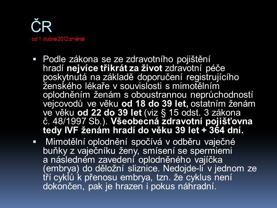 ČR od 1. dubna 2012 změna!  Podle zákona se ze zdravotního pojištění hradí nejvíce třikrát za život zdravotní péče poskytnutá na základě doporučení r